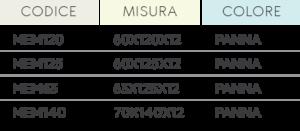 memory misure